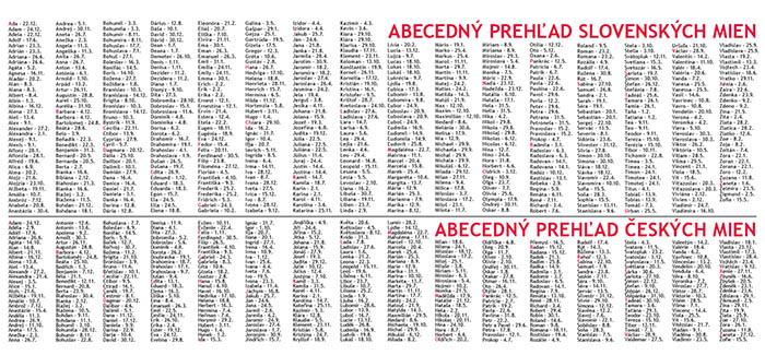 3268fcb2c Stolový Plánovací kalendár - Agrafik, spol. s r.o.